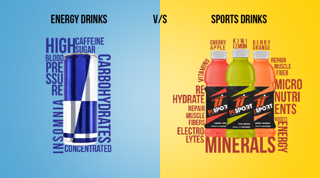 market for energy drinks sports drinks This product is targeted at energy production,  even though they might be the most famous sports drinks on the market, they have an enormous amount of sugar.